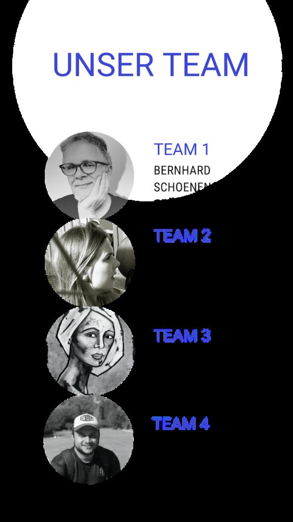 Unser Team - 11 Dinge